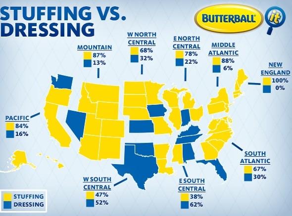 Butterball Poll